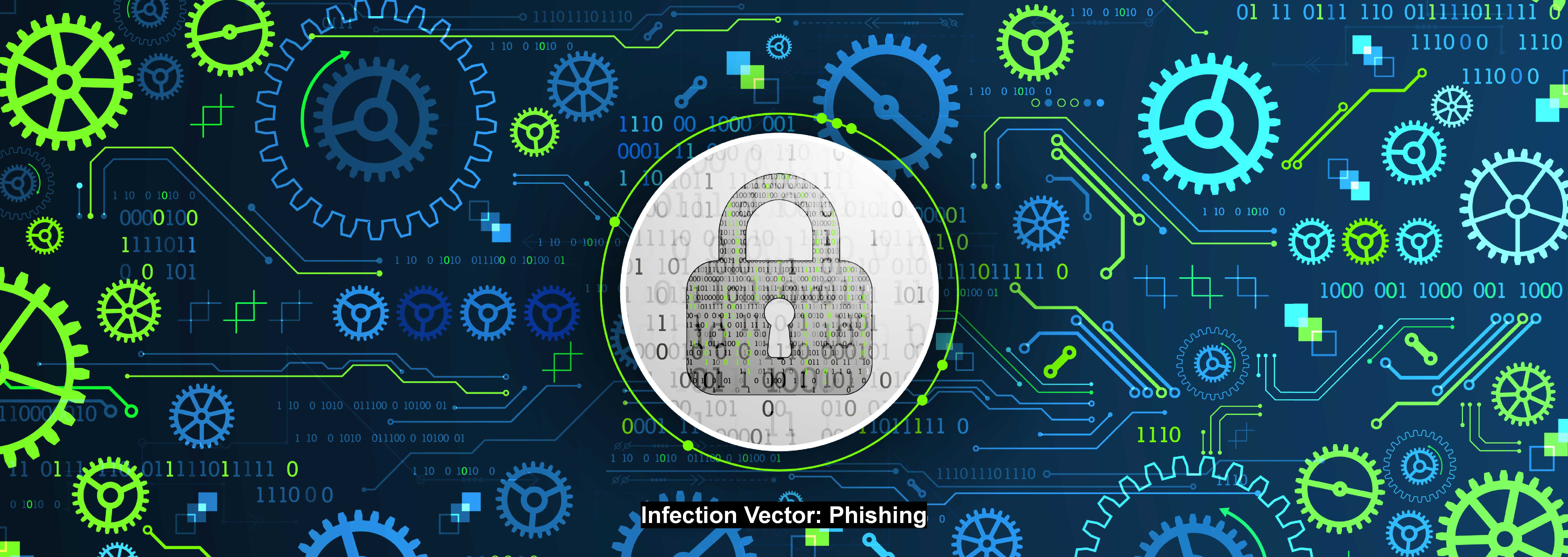 Ransomware Prevention (Part 3) - Phishing